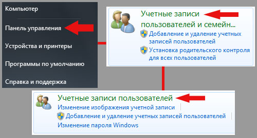 Создание пароля для Widows 7