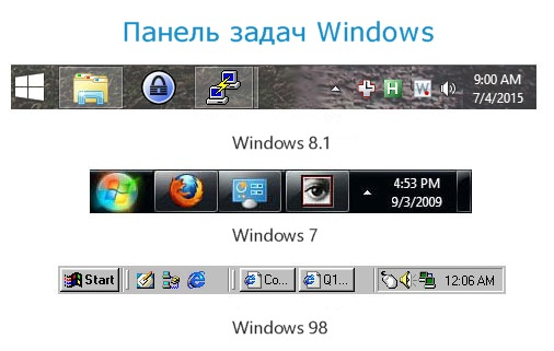 Панели задач Windows 8.1, 7, 98.
